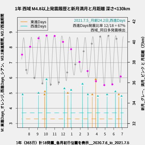 f:id:yoshihide-sugiura:20210707001730p:plain