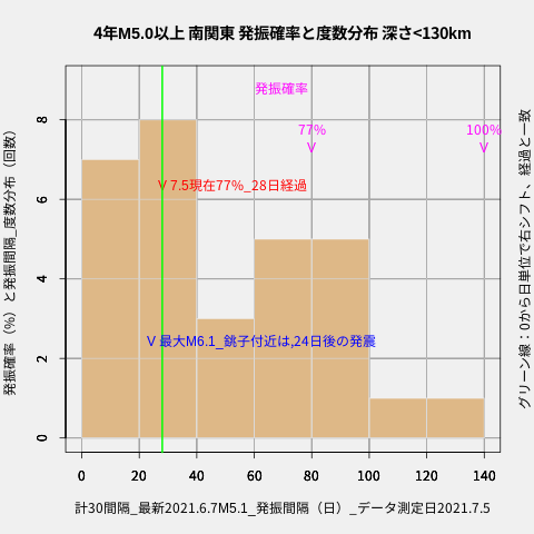 f:id:yoshihide-sugiura:20210707001811p:plain