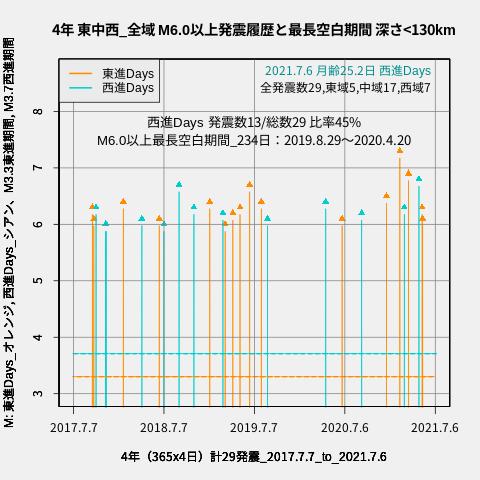 f:id:yoshihide-sugiura:20210708001651p:plain