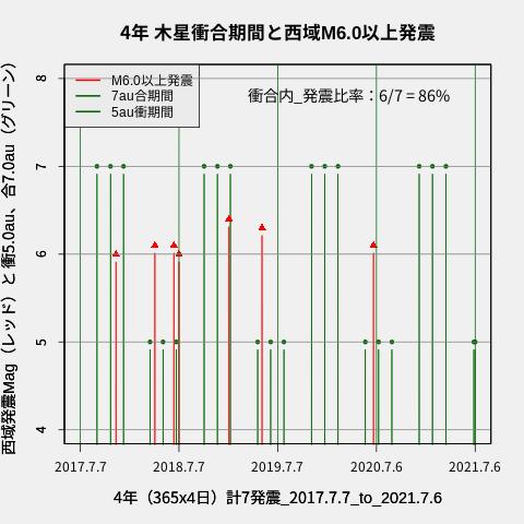 f:id:yoshihide-sugiura:20210708001745p:plain