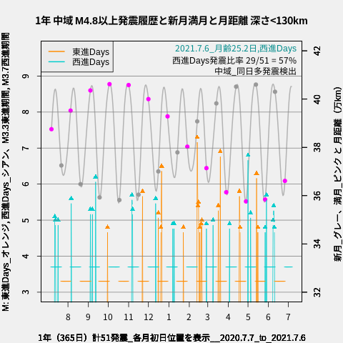 f:id:yoshihide-sugiura:20210708001837p:plain