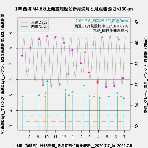 f:id:yoshihide-sugiura:20210708001921p:plain