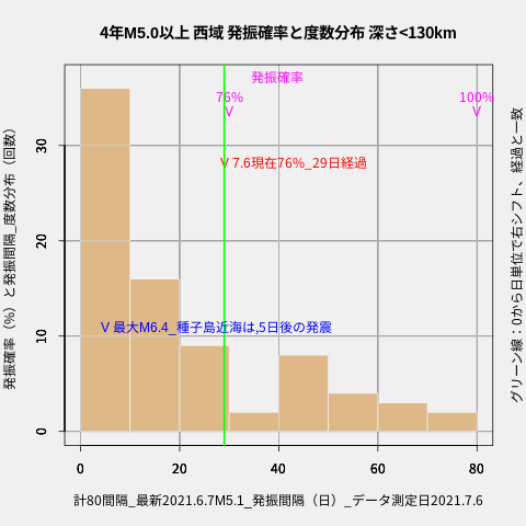f:id:yoshihide-sugiura:20210708001938p:plain