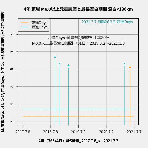 f:id:yoshihide-sugiura:20210709001706p:plain