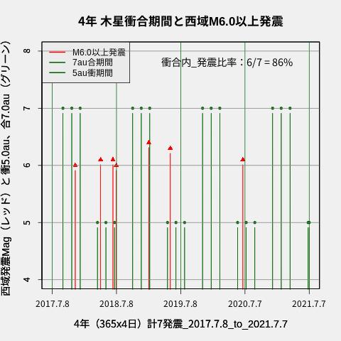 f:id:yoshihide-sugiura:20210709001723p:plain