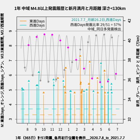 f:id:yoshihide-sugiura:20210709001824p:plain