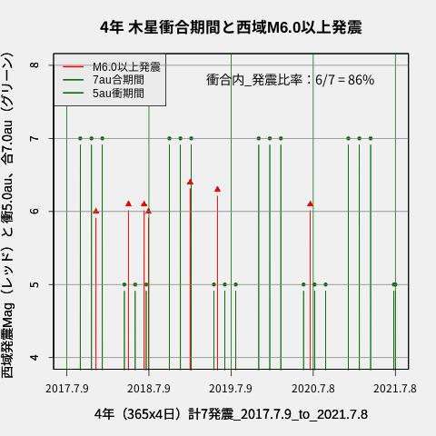 f:id:yoshihide-sugiura:20210710014616p:plain