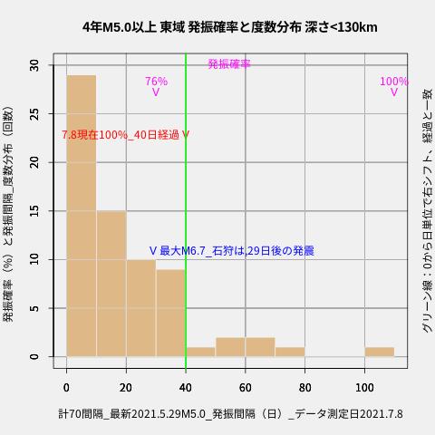 f:id:yoshihide-sugiura:20210710014703p:plain