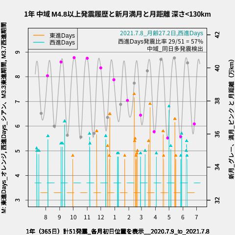 f:id:yoshihide-sugiura:20210710014724p:plain