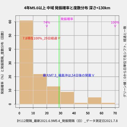 f:id:yoshihide-sugiura:20210710014753p:plain