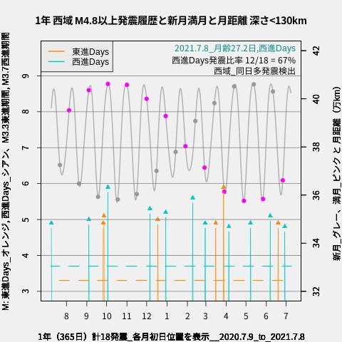 f:id:yoshihide-sugiura:20210710014816p:plain