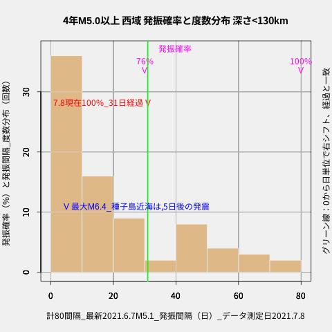 f:id:yoshihide-sugiura:20210710014842p:plain