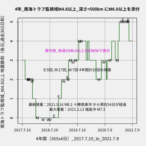 f:id:yoshihide-sugiura:20210711014053p:plain