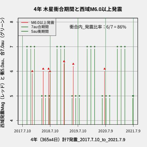 f:id:yoshihide-sugiura:20210711014125p:plain