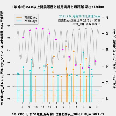 f:id:yoshihide-sugiura:20210711014226p:plain