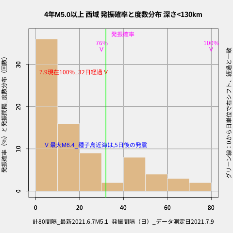 f:id:yoshihide-sugiura:20210711014319p:plain