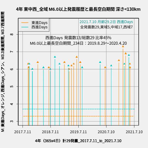 f:id:yoshihide-sugiura:20210712024528p:plain