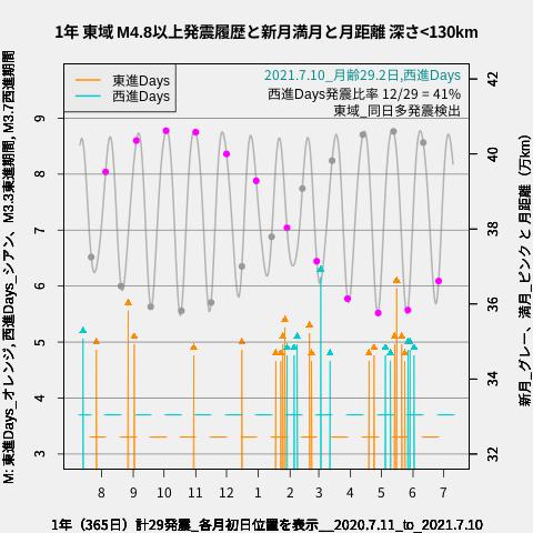 f:id:yoshihide-sugiura:20210712024701p:plain