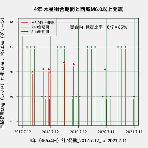 f:id:yoshihide-sugiura:20210713012451p:plain