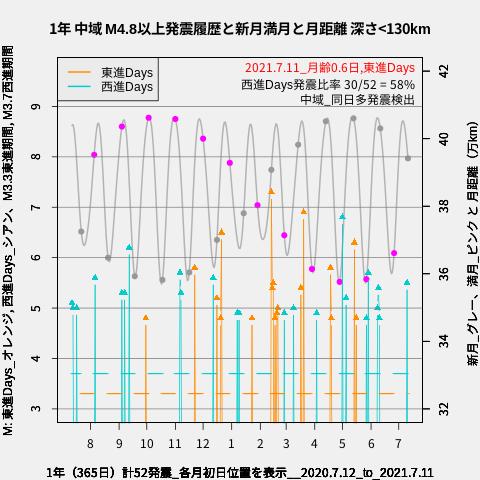 f:id:yoshihide-sugiura:20210713012544p:plain