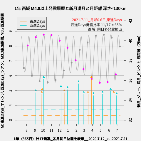 f:id:yoshihide-sugiura:20210713012726p:plain