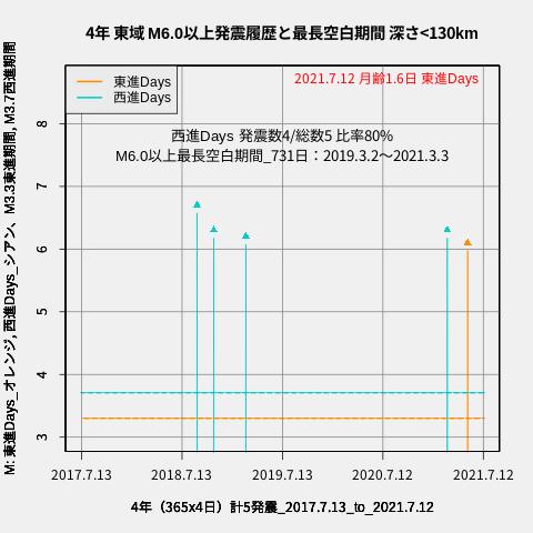 f:id:yoshihide-sugiura:20210714002417p:plain