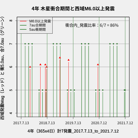 f:id:yoshihide-sugiura:20210714002440p:plain