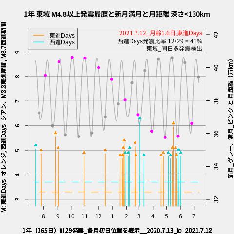 f:id:yoshihide-sugiura:20210714002504p:plain