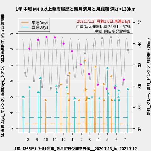 f:id:yoshihide-sugiura:20210714002541p:plain
