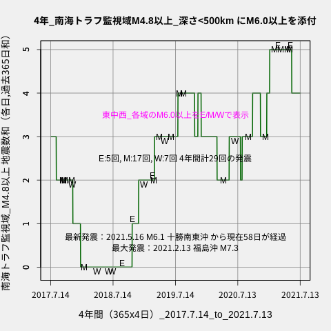 f:id:yoshihide-sugiura:20210715001538p:plain
