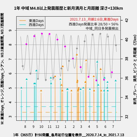 f:id:yoshihide-sugiura:20210715001706p:plain