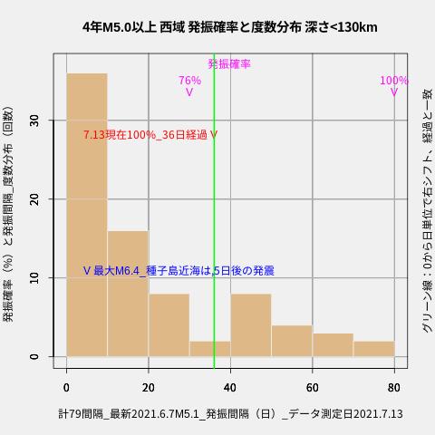 f:id:yoshihide-sugiura:20210715001801p:plain