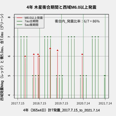 f:id:yoshihide-sugiura:20210716002025p:plain