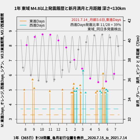 f:id:yoshihide-sugiura:20210716002048p:plain