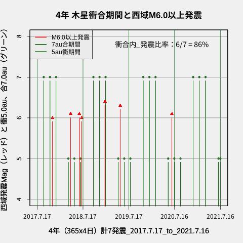 f:id:yoshihide-sugiura:20210718014358p:plain