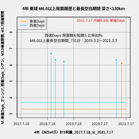 f:id:yoshihide-sugiura:20210719024135p:plain