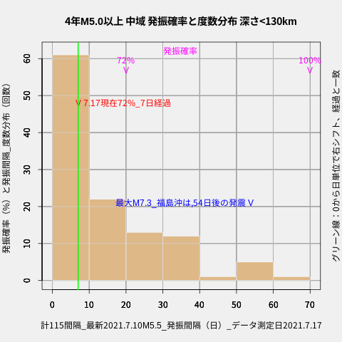 f:id:yoshihide-sugiura:20210719024311p:plain