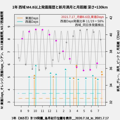 f:id:yoshihide-sugiura:20210719024330p:plain