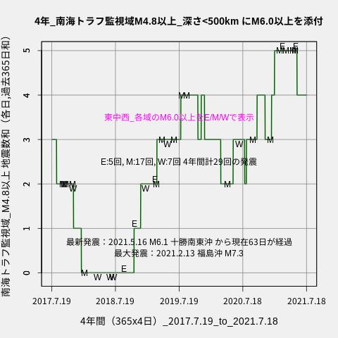 f:id:yoshihide-sugiura:20210720001818p:plain