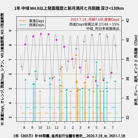 f:id:yoshihide-sugiura:20210720001955p:plain