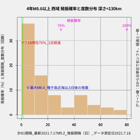 f:id:yoshihide-sugiura:20210720002048p:plain
