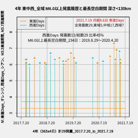 f:id:yoshihide-sugiura:20210721025610p:plain
