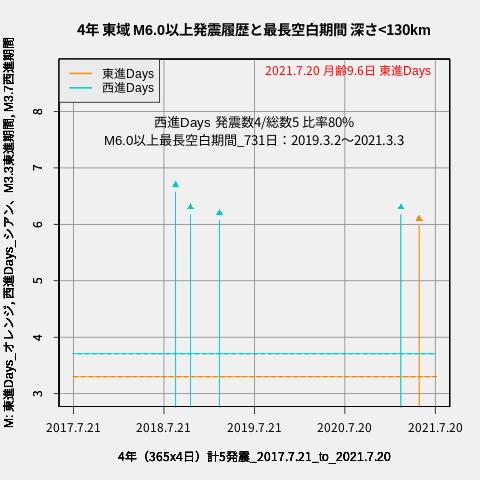 f:id:yoshihide-sugiura:20210722002120p:plain