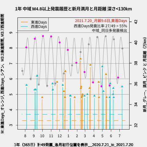 f:id:yoshihide-sugiura:20210722002234p:plain