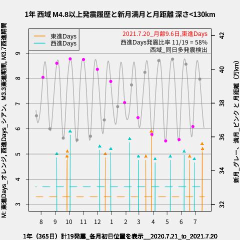 f:id:yoshihide-sugiura:20210722002307p:plain