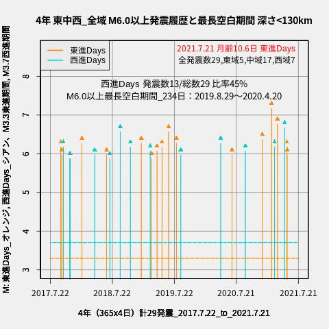 f:id:yoshihide-sugiura:20210723001736p:plain