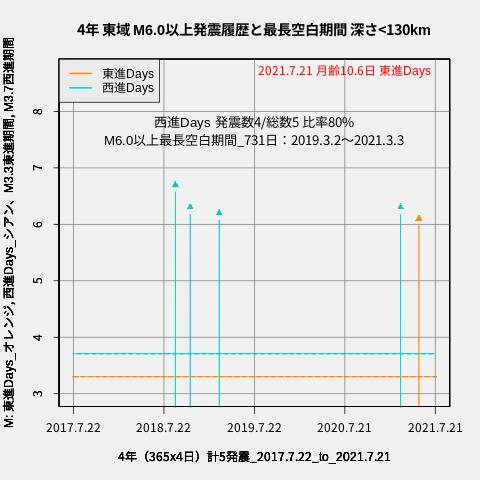 f:id:yoshihide-sugiura:20210723001810p:plain