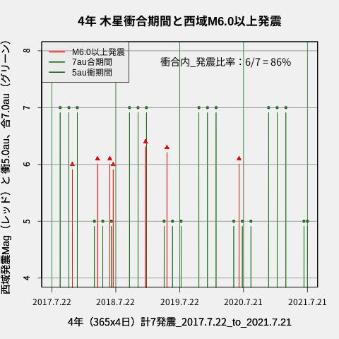 f:id:yoshihide-sugiura:20210723001826p:plain
