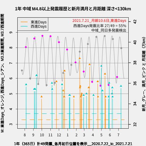 f:id:yoshihide-sugiura:20210723001918p:plain