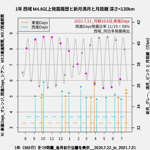f:id:yoshihide-sugiura:20210723001958p:plain